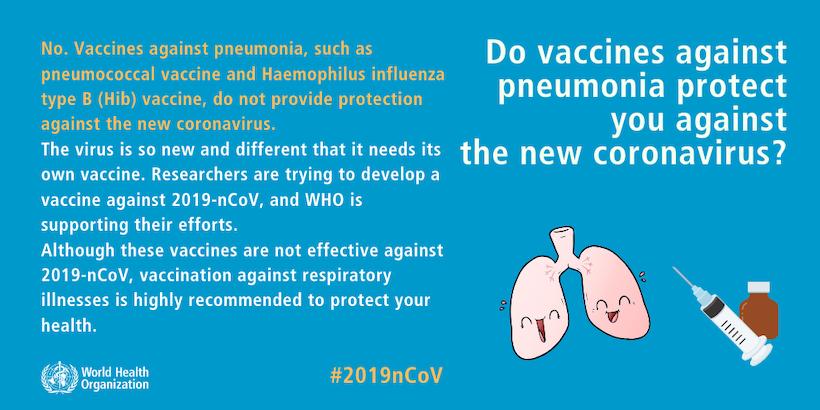 εμβόλια και κορωνοϊός